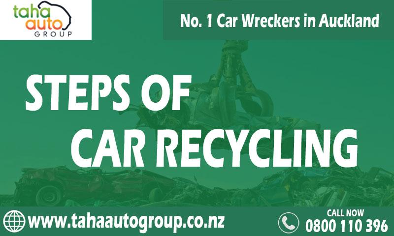 Car Recycling Process